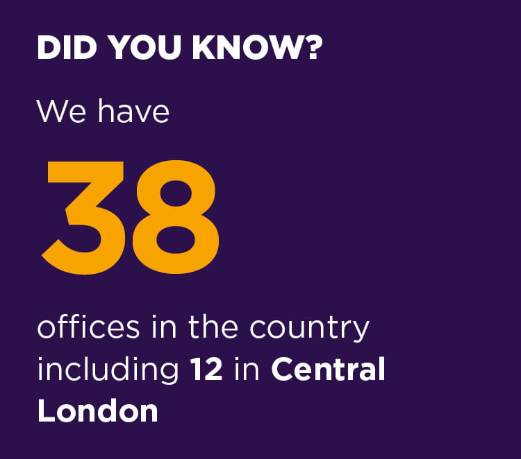 We have 38+ offices in the country, including 12 in central London