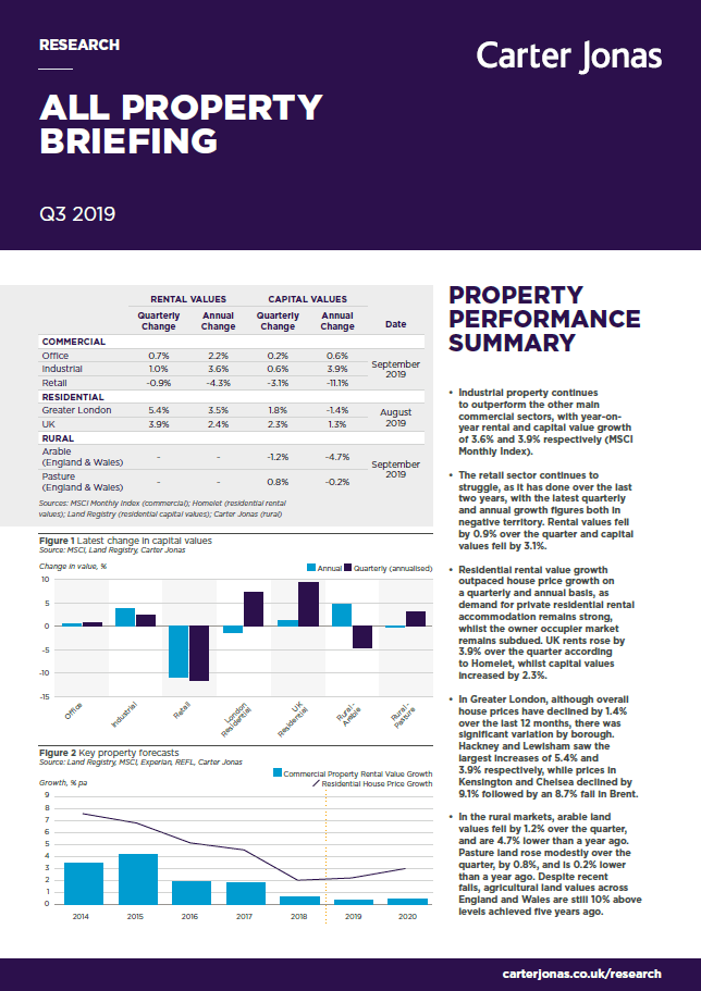 Q3 All Property Briefing 2019