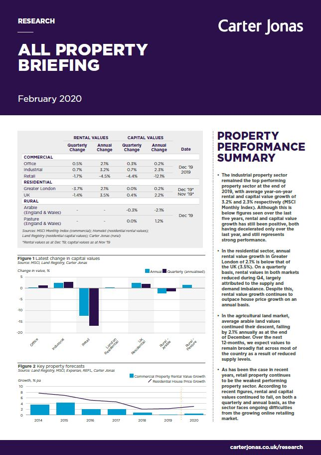 All Property Briefing Q4